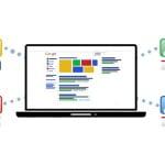 Google thử nghiệm tính năng Like như Facebook trên kết quả tìm kiếm