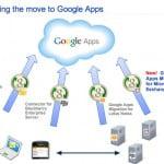 Google Apps chính thức ngừng đăng ký miễn phí