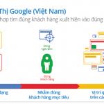 Mạng Hiển thị Google trình làng tại Việt Nam