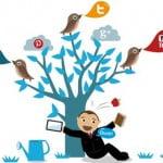 Thành công với social media : 4 bước đơn giản