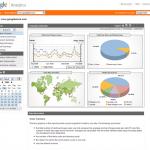 Google Analytic là gì?